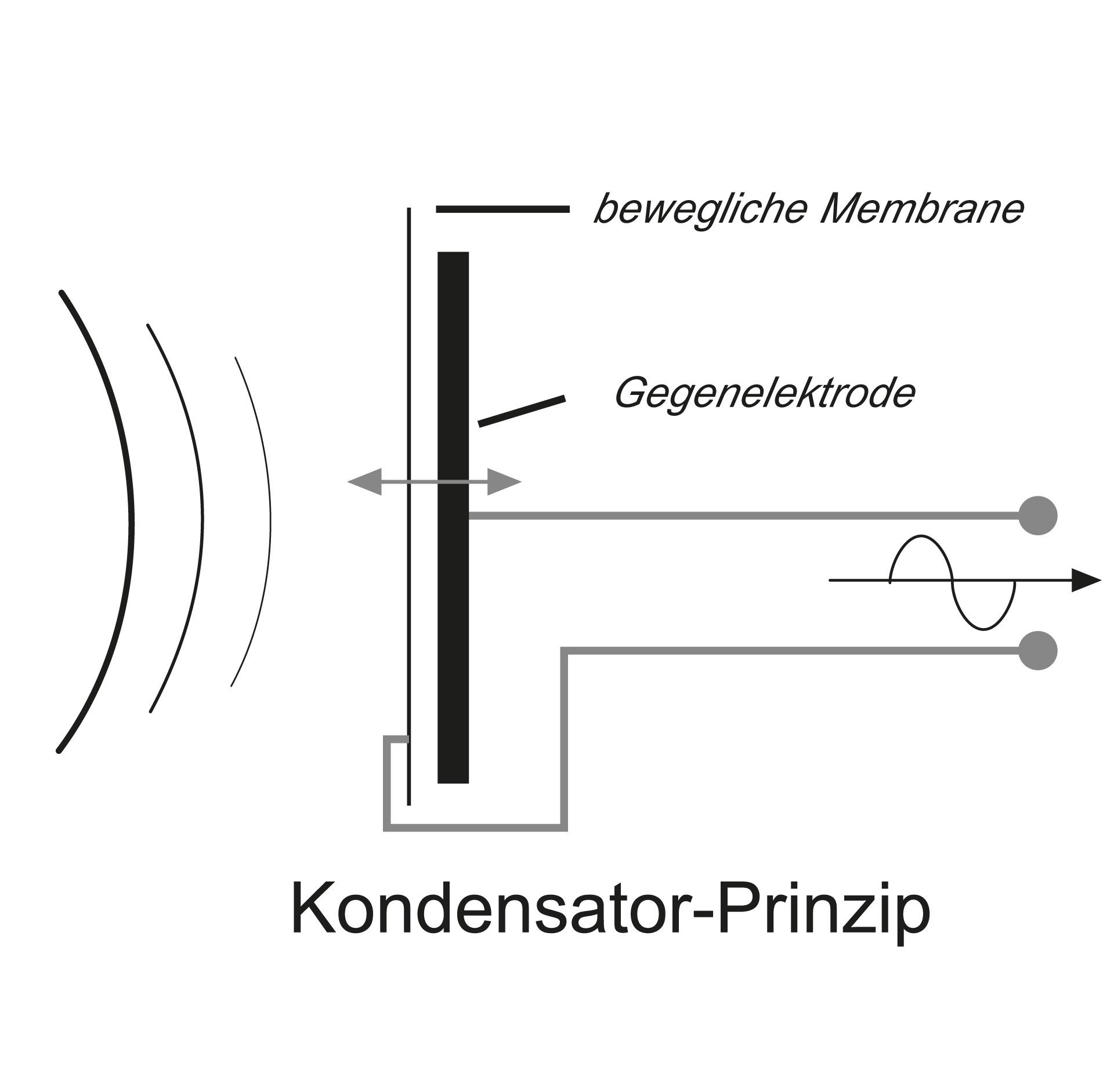 kondensator_mikrofon