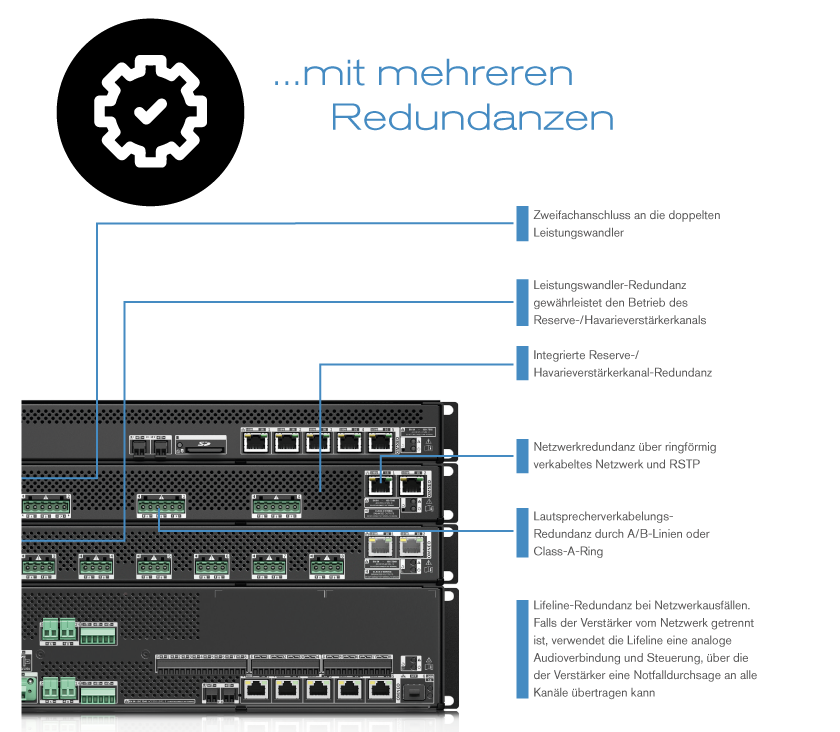 PMX9000_Redundanz